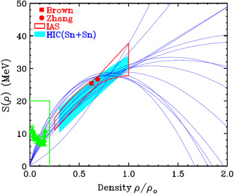 white paper on nuclear astrophysics and low energy nuclear  turbulent transport in tokamak