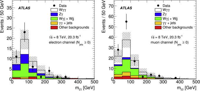Measurements of multi vector boson production processes at the LHC