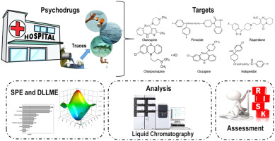 Antipsychotic drugs in hospital wastewater and a preliminary