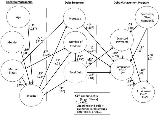 Distressed Debt Analysis Moyer Download