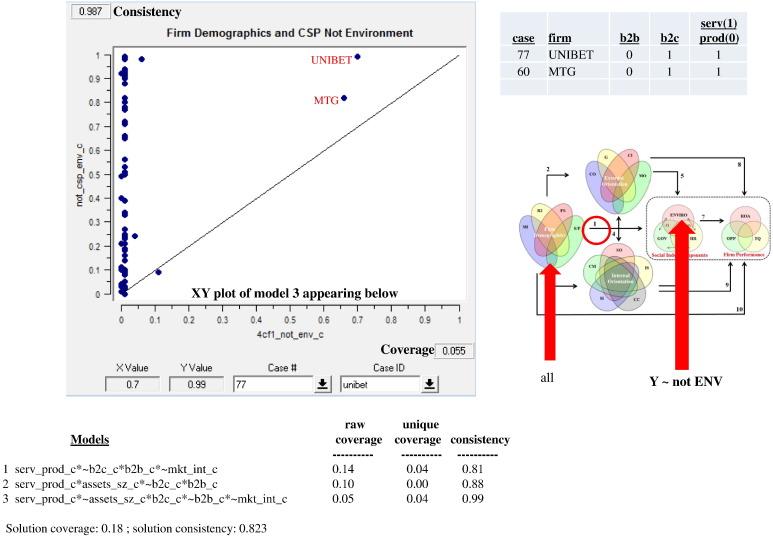 Modeling firm heterogeneity in corporate social performance