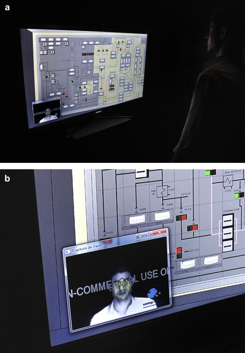 Non-conventional interfaces for human-system interaction in