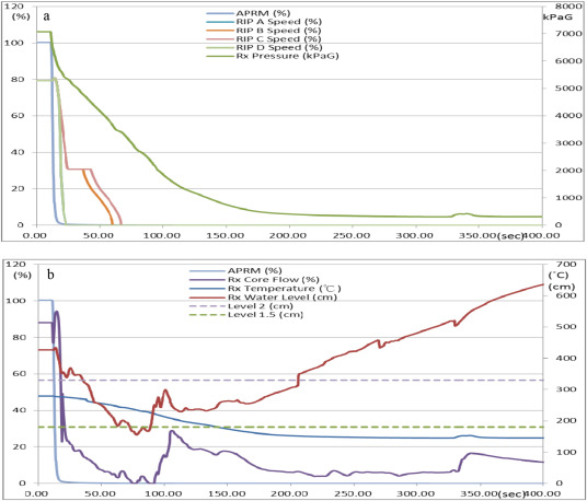 Retrofit Rxjava Download File Progress