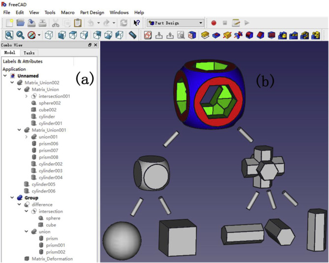 FreeCAD based modeling study on MCNPX for accelerator driven
