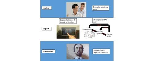 Zoloft and Migraines? - MDJunction