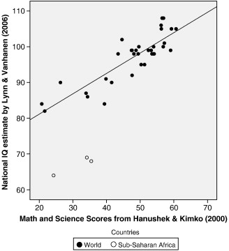 A systematic literature review of the average IQ of sub