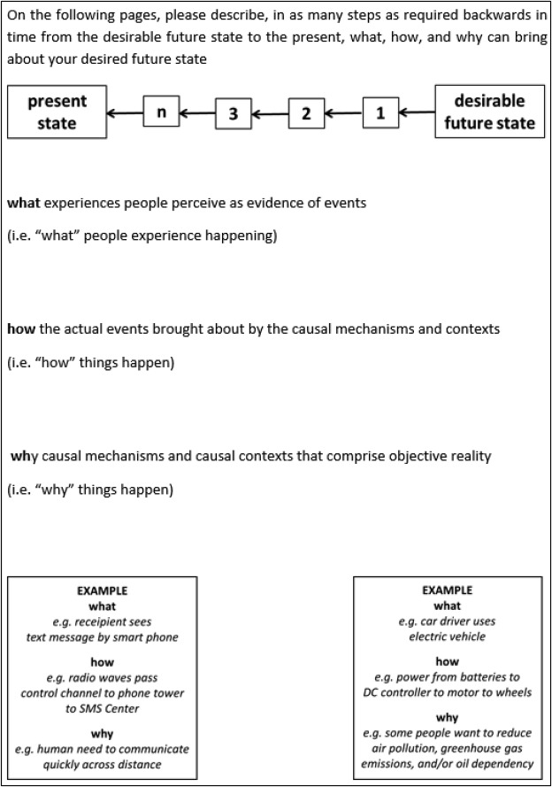 Addressing The Influence Of Groupthink During Ideation