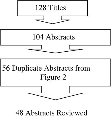 Measures in Chiropractic Research: Choosing Patient-Based