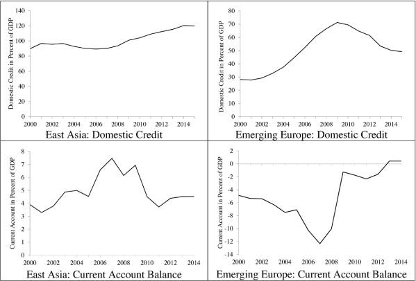 emerging asia s impacton australian growth hunt ben