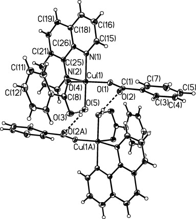 Synthesis X Ray Crystal Structures And Biomimetic And Anticancer