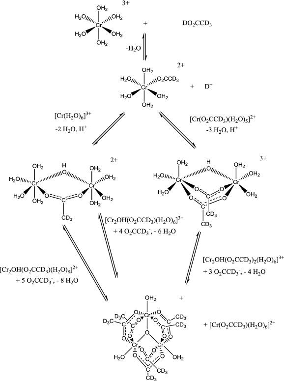 Diagram Of H2o