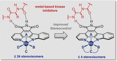 Octahedral Rhodium Iii Complexes As Kinase Inhibitors Control Of The Relative Stereochemistry With Acyclic Tridentate Ligands Sciencedirect