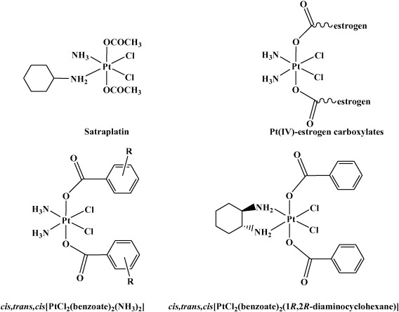 Cytotoxicity Boosting Of Kiteplatin By Ptiv Prodrugs With Axial
