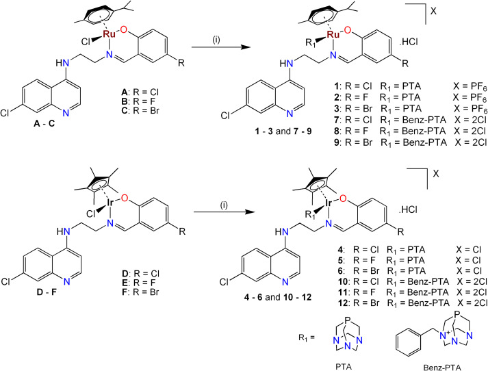 Evaluation of PTA-derived ruthenium(II) and iridium(III
