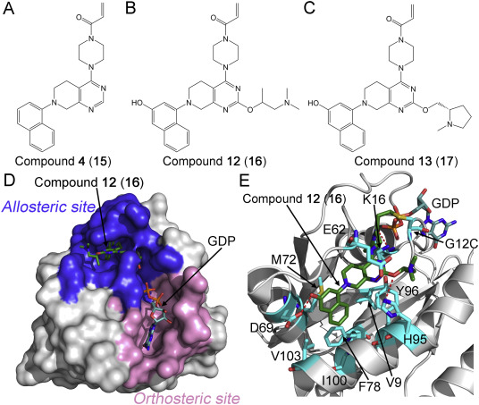 Drugging K-RasG12C through covalent inhibitors: Mission