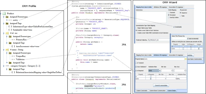 Automated design of multi layered web information systems fig 22 ccuart Image collections
