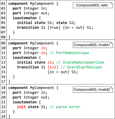 Systematic composition of independent language features