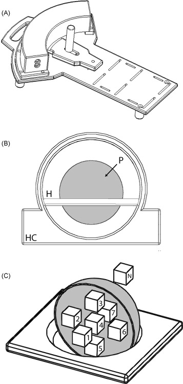design and validation of a mr patible pneumatic manipulandum  download full size image