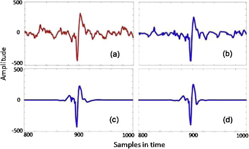 A configurable realtime DWT-based neural data compression