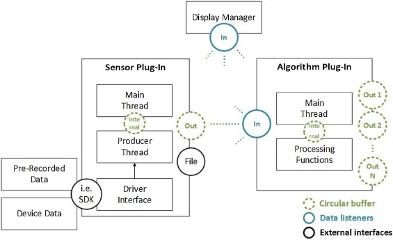 MNE Scan: Software for real-time processing of