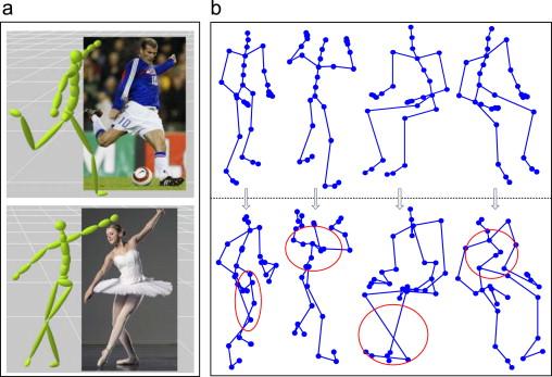 Automatic motion capture data denoising via filtered