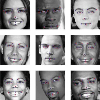 A Deep Residual convolutional neural network for facial