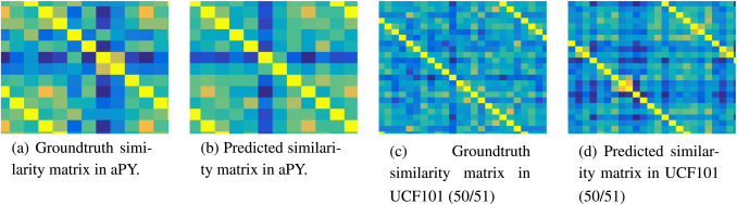 Fusion by synthesizing: A multi-view deep neural network for
