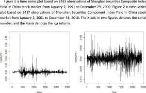 Inference for multiple change points in heavy-tailed time series via