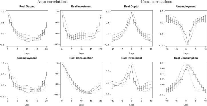 Agent based-stock flow consistent macroeconomics: Towards a