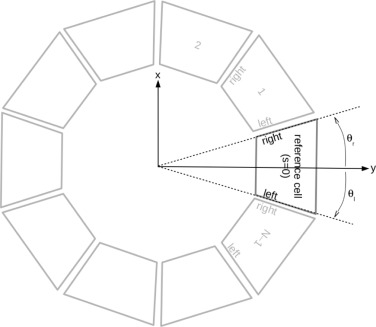 Free And Forced Response Of Three Dimensional Waveguides With