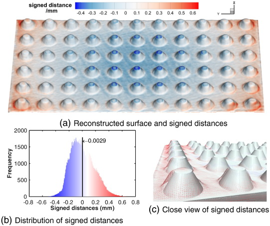 Laser scanning applied for ice shape measurements