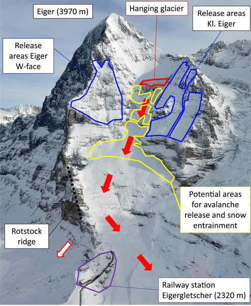 Fig. 1  sc 1 st  Science Direct & Analysis of the hazard caused by ice avalanches from the hanging ...