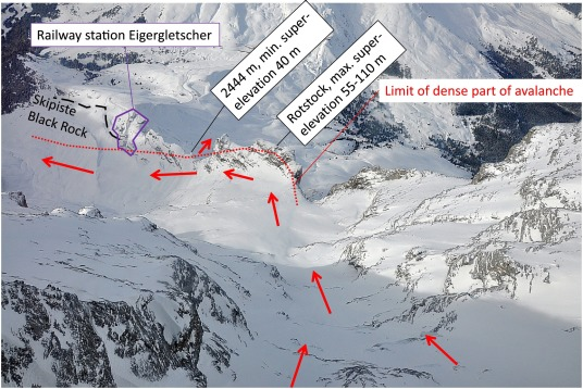 Fig. 4 & Analysis of the hazard caused by ice avalanches from the hanging ...