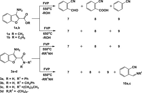 Gas-phase pyrolysis of benzo- and naphthofuran derivatives
