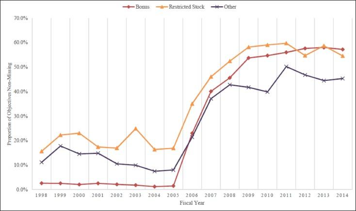 s&p 500 index historical returns