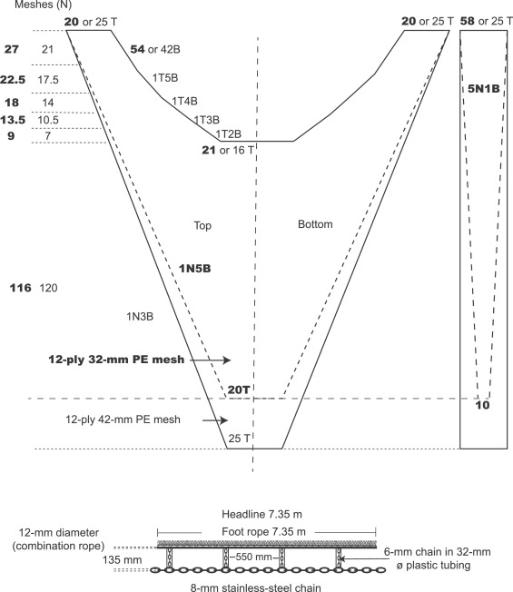 Comparing three conventional penaeid-trawl otter boards and