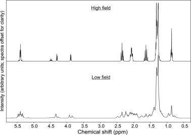 nmr spectroscopy graph interpretation