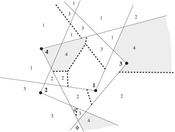 A note on visibility constrained voronoi diagrams sciencedirect voronoi diagram constrained by angular visibility ccuart Choice Image