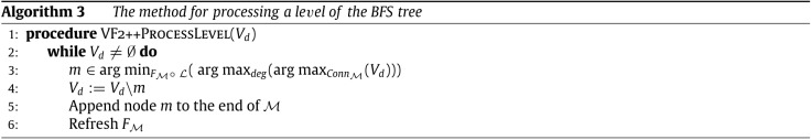 VF2++—An improved subgraph isomorphism algorithm - ScienceDirect