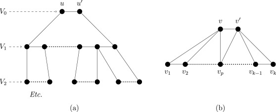 A Connected Version Of The Graph Coloring Game Sciencedirect