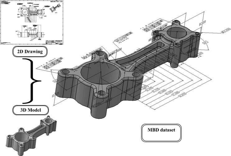 Will Model Based Definition Replace Engineering Drawings Throughout The Product Lifecycle A Global Perspective From Aerospace Industry Sciencedirect