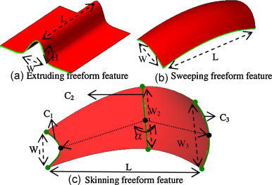 Creation of user-defined freeform feature from surface