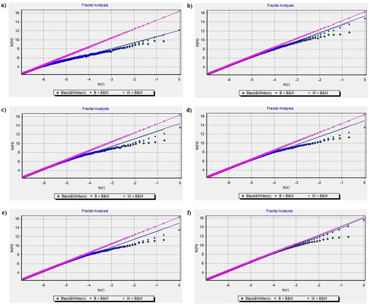 Different Crystalline Forms Of Titanium Dioxide Nanomaterial