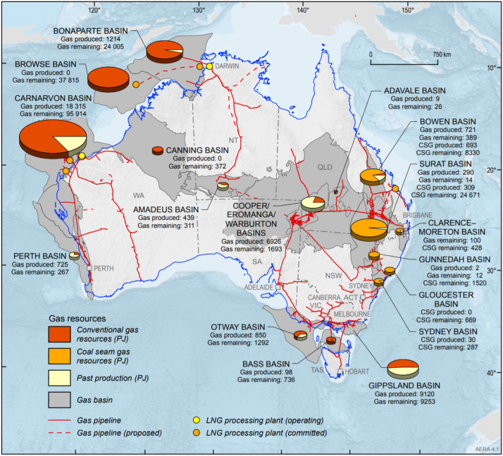 review of plausible chemical migration pathways in australian coal
