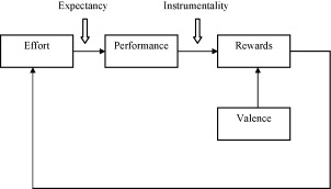 agency theory research paper