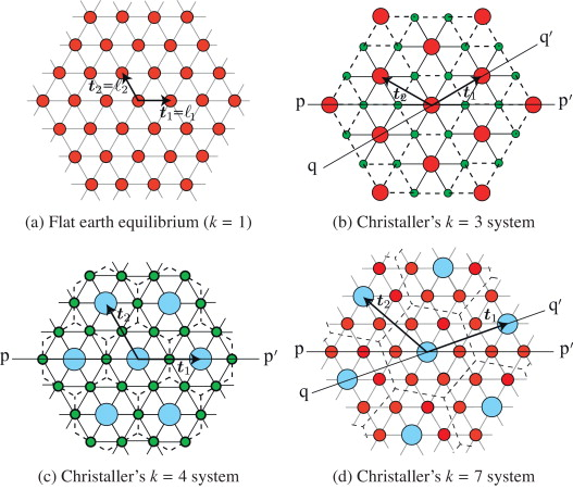 Self-organization of hexagonal agglomeration patterns in new