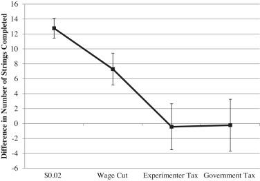 Tax aversion in labor supply - ScienceDirect