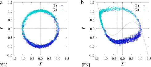 Collective phase dynamics of globally coupled oscillators
