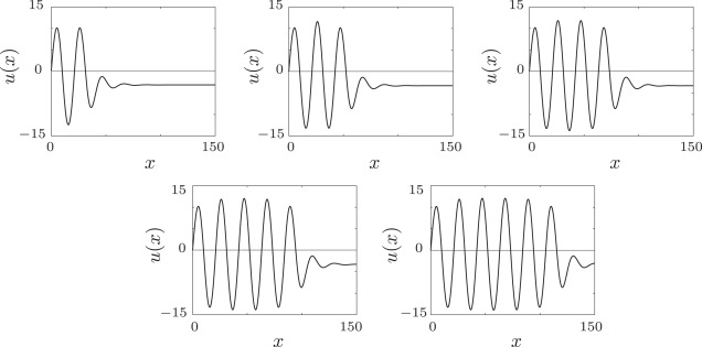 Multi-bump solutions in a neural field model with external