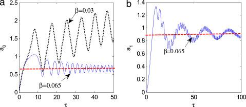 Autoresonance versus localization in weakly coupled oscillators